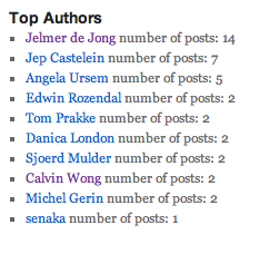 06-top authors